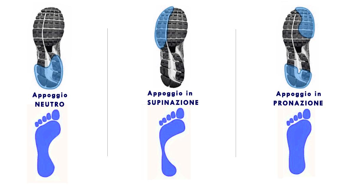 Come scegliere le scarpe da corsa: criteri da seguire per l