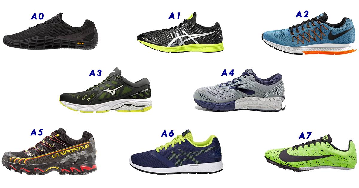 Quali scarpe da running acquistare | per correre su asfalto